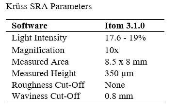 Table 2. Krüss SRA parameters.