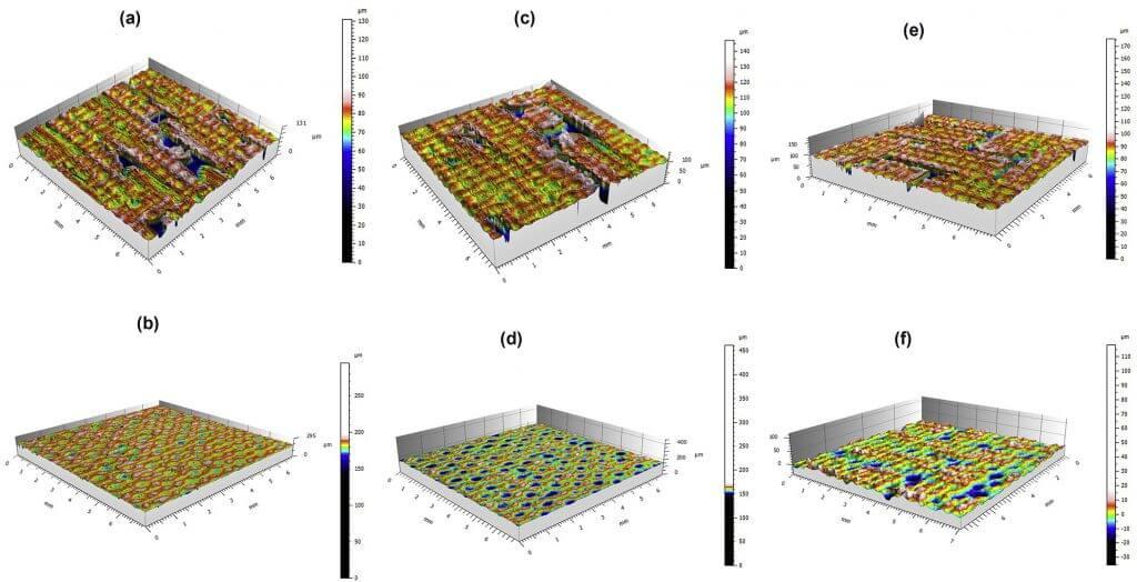 Figure 17. Krüss 3D height profiles. (a) 8HS1500D without surfacing film; (b) 8HS1500D with surfacing film; (c) 5HS3000D without surfacing film; (d) 5HS3000D with surfacing film; (e) 2x2TW4500D without surfacing film; (f) 2x2TW4500D with surfacing film.