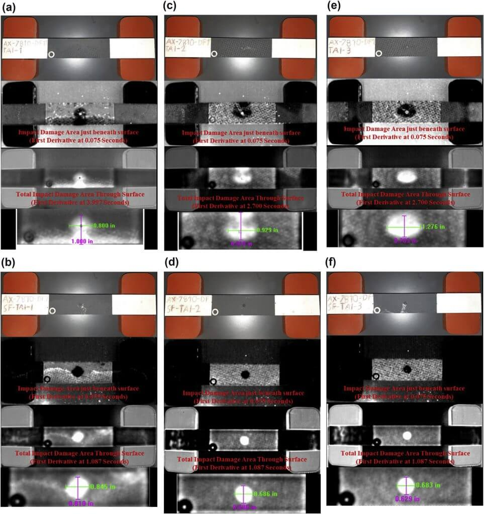 Figure 24. Thermograph images and part reference after-impact CMC specimens. (a) 8HS1500D without surfacing film; (b) 8HS1500D with surfacing film; (c) 5HS3000D without surfacing film; (d) 5HS3000D with surfacing film; (e) 2x2TW4500D without surfacing film; (f) 2x2TW4500D with surfacing film.