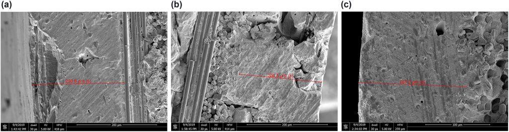 Figure 5. SEM Images of CMC surfacing film plies. (a) 8HS1500D; (b) 5HS3000D; (c) TW4500D.